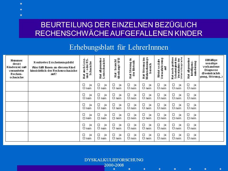 Erhebungsblatt für LehrerInnnen