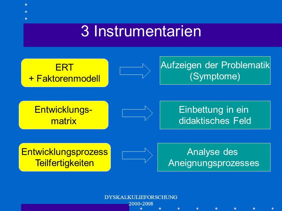 3 Instrumentarien Aufzeigen der Problematik (Symptome) ERT