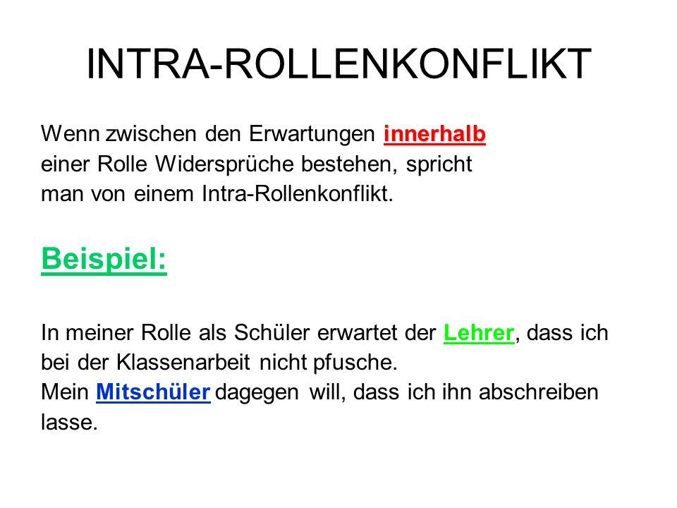 INTRA-ROLLENKONFLIKT