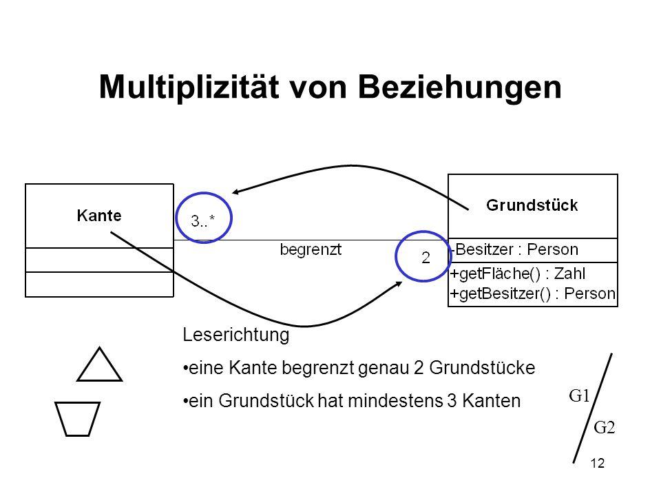 Multiplizität von Beziehungen