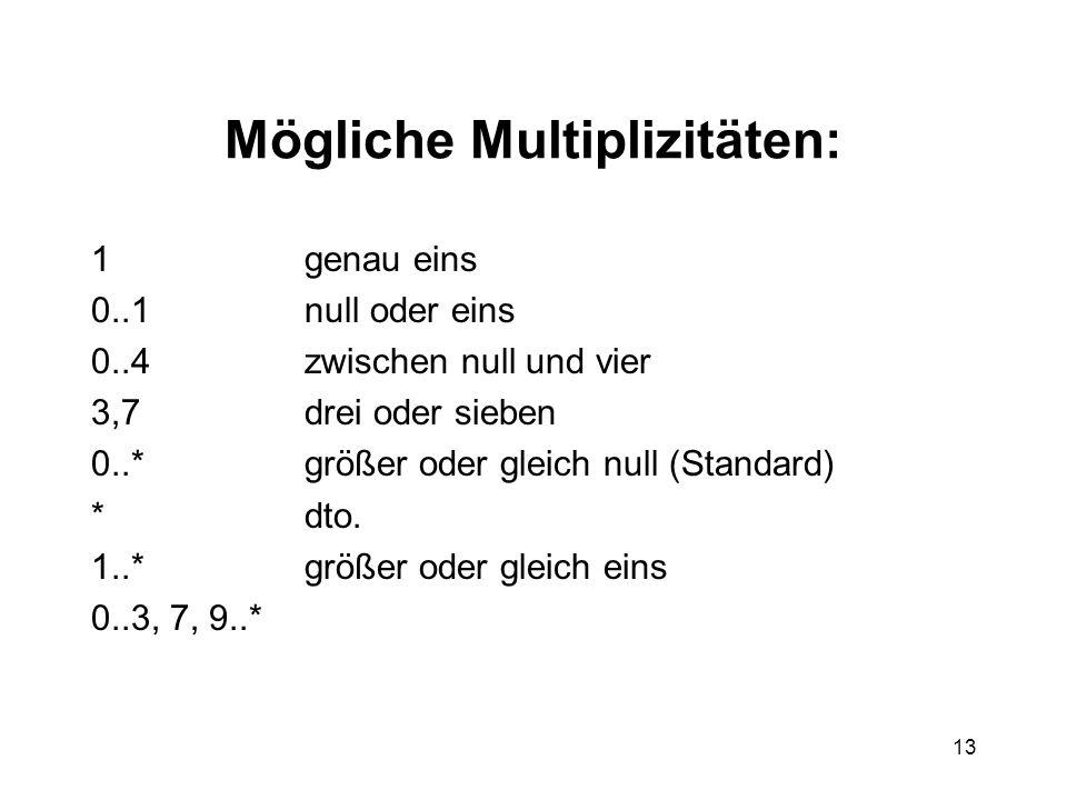 Mögliche Multiplizitäten: