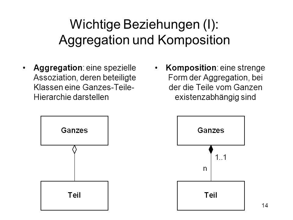 Wichtige Beziehungen (I): Aggregation und Komposition