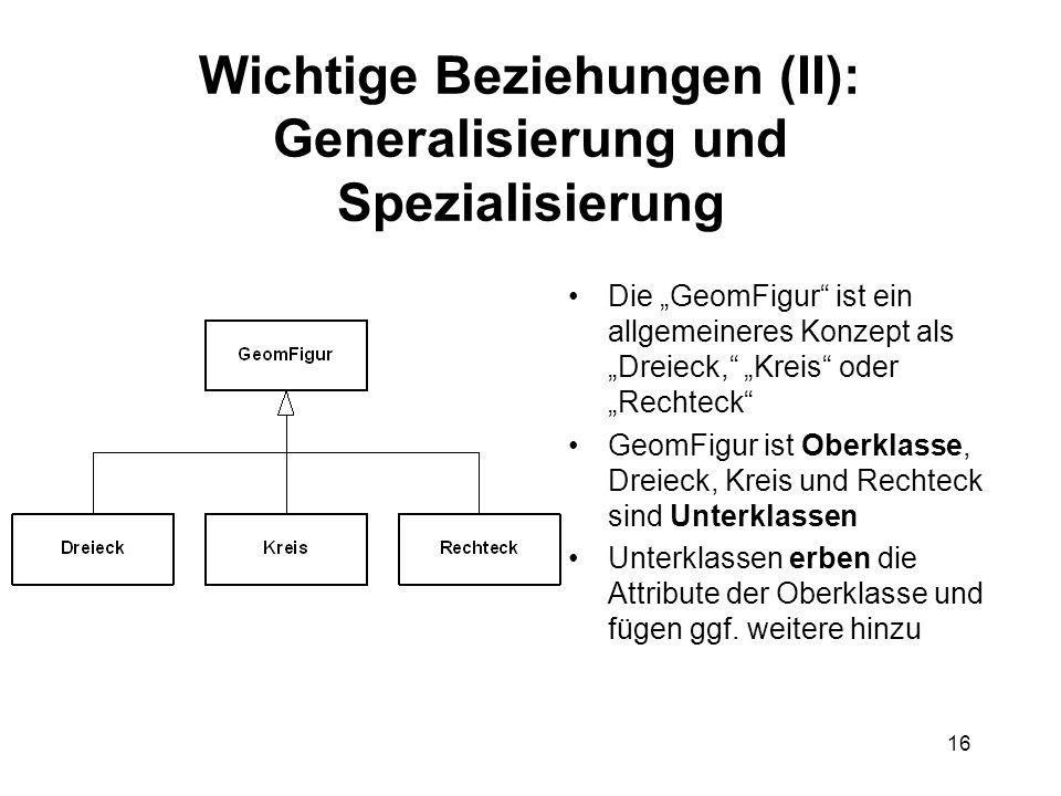 Wichtige Beziehungen (II): Generalisierung und Spezialisierung