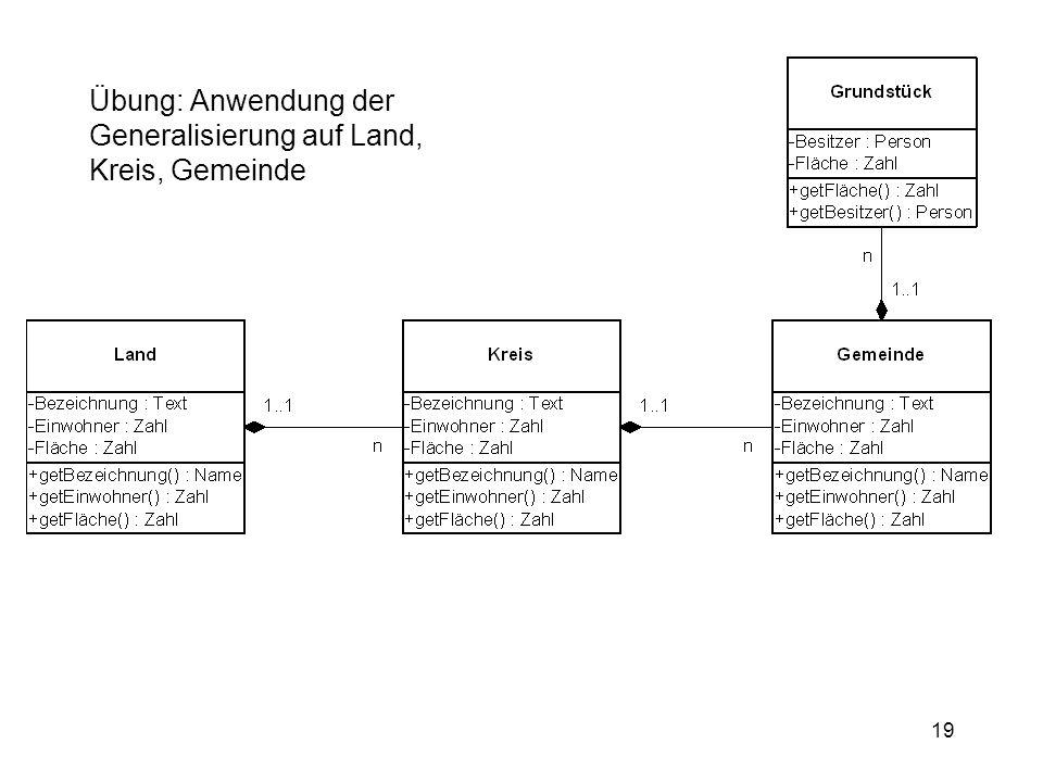 Übung: Anwendung der Generalisierung auf Land, Kreis, Gemeinde