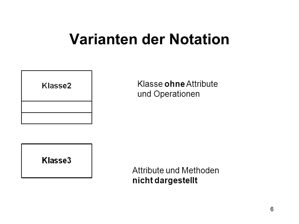 Varianten der Notation