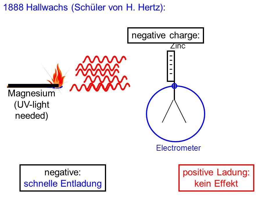 1888 Hallwachs (Schüler von H. Hertz):