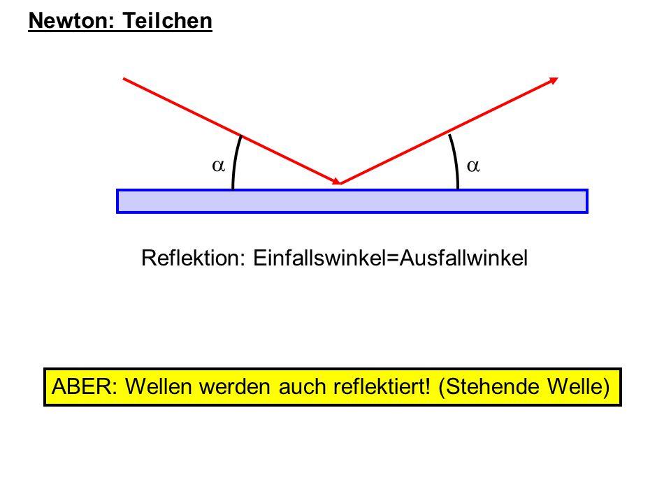 Newton: Teilchen  Reflektion: Einfallswinkel=Ausfallwinkel.