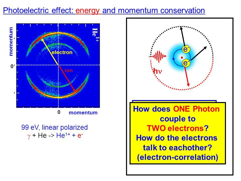 (electron-correlation)