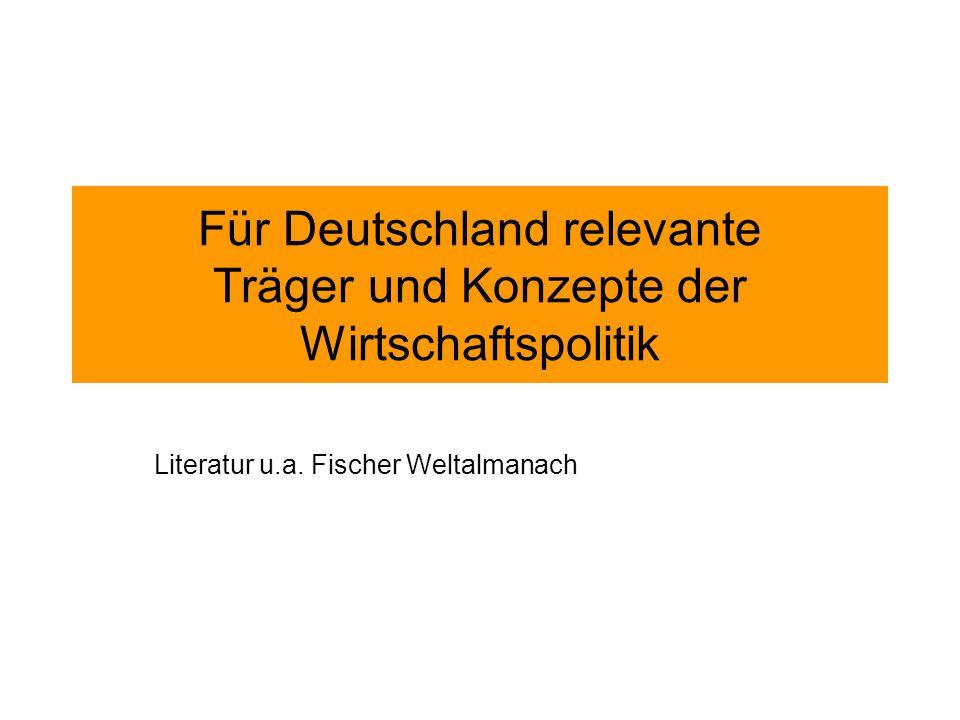 Für Deutschland relevante Träger und Konzepte der Wirtschaftspolitik