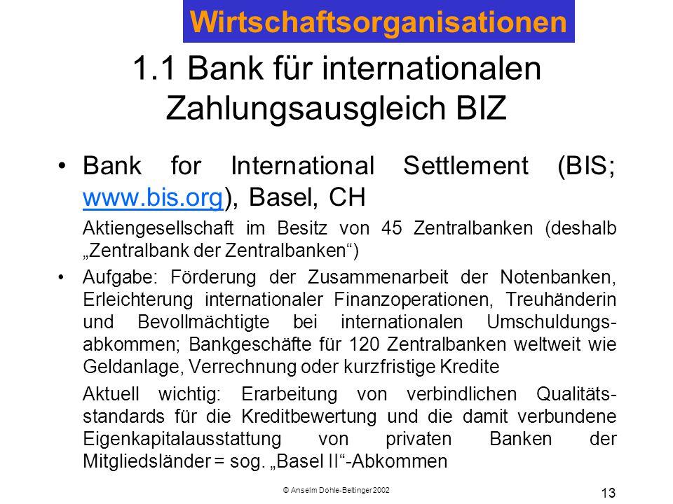 1.1 Bank für internationalen Zahlungsausgleich BIZ