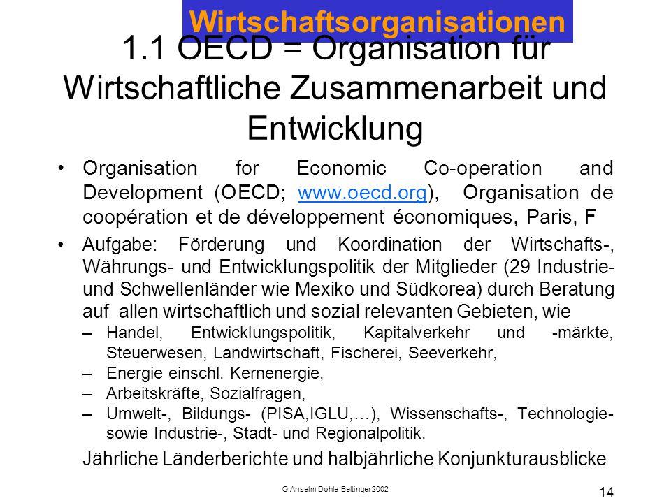 Wirtschaftsorganisationen