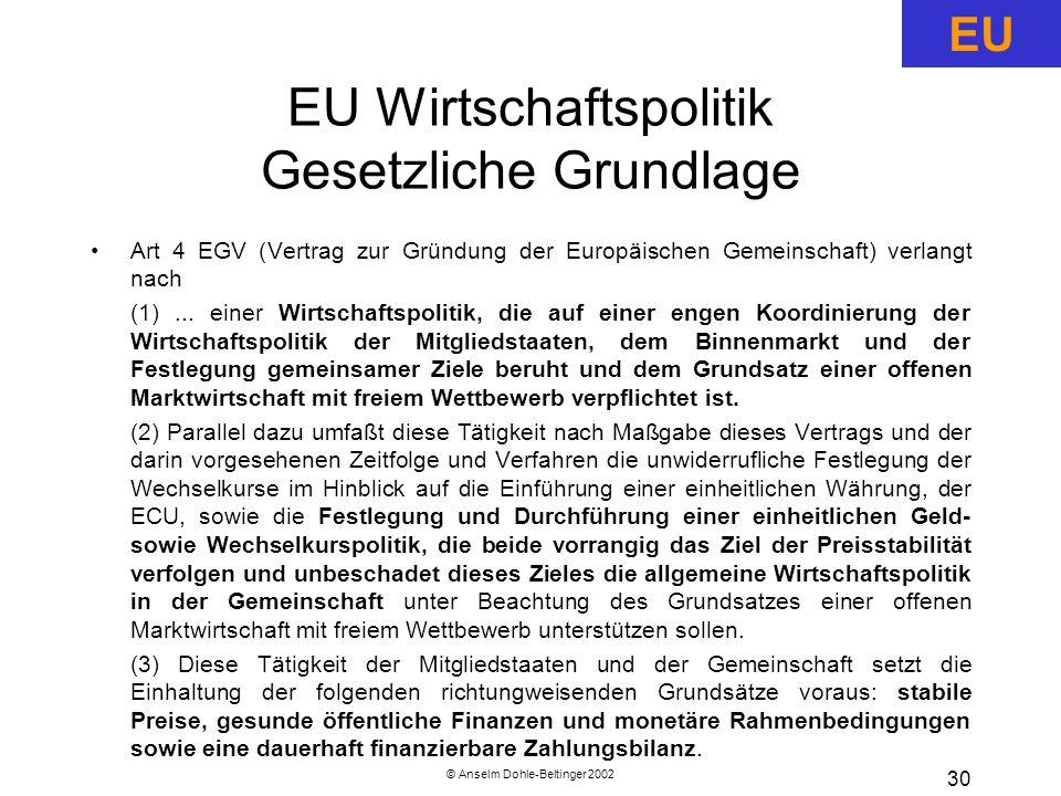 EU Wirtschaftspolitik Gesetzliche Grundlage