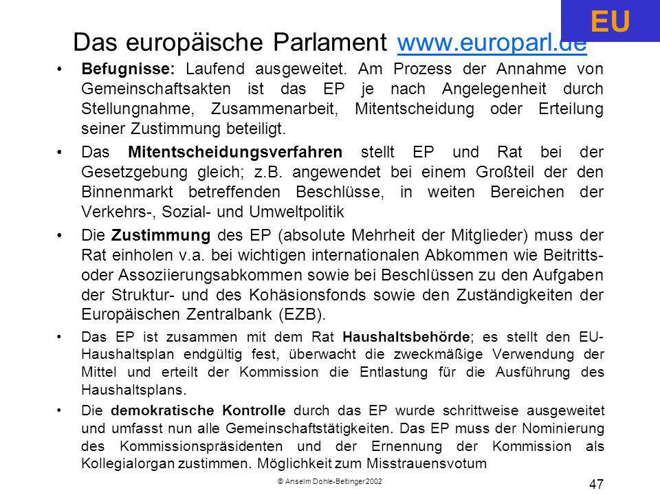 Das europäische Parlament www.europarl.de