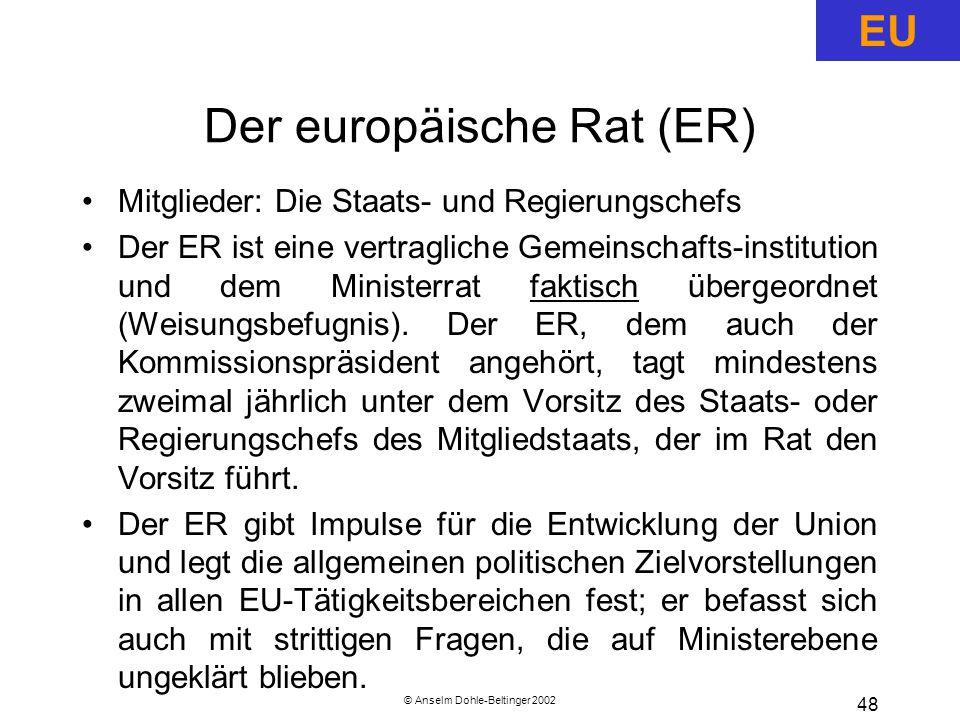 Der europäische Rat (ER)