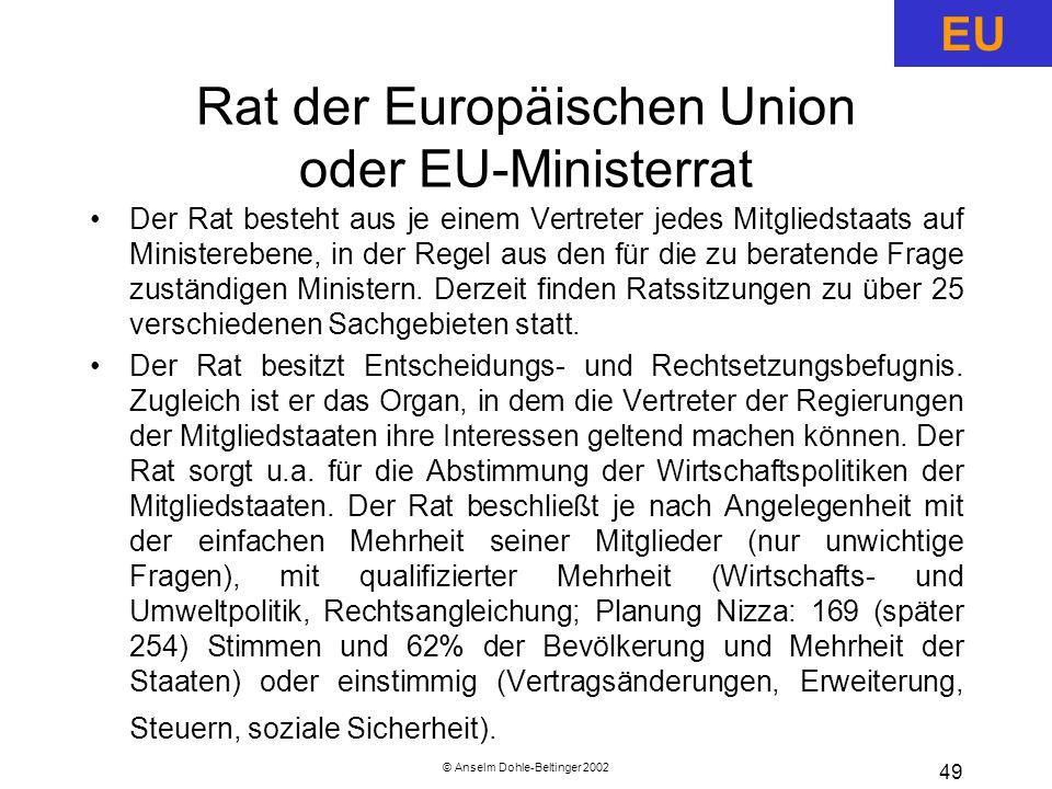 Rat der Europäischen Union oder EU-Ministerrat