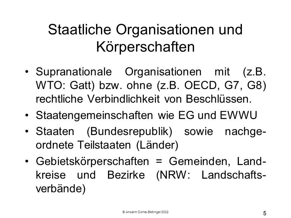 Staatliche Organisationen und Körperschaften