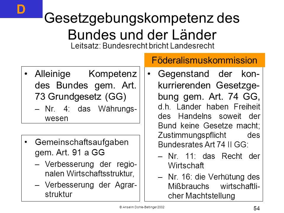 Gesetzgebungskompetenz des Bundes und der Länder
