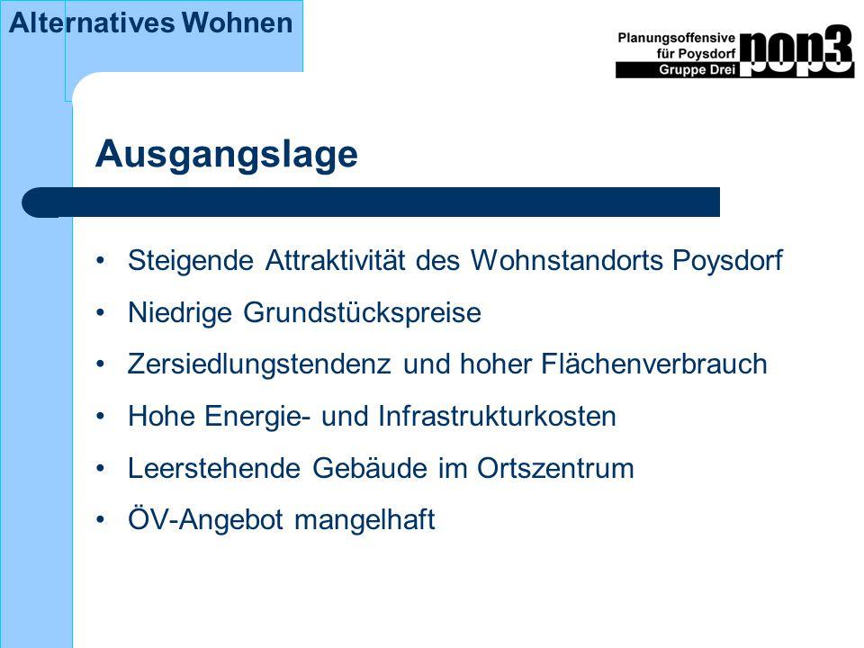 Ausgangslage Steigende Attraktivität des Wohnstandorts Poysdorf