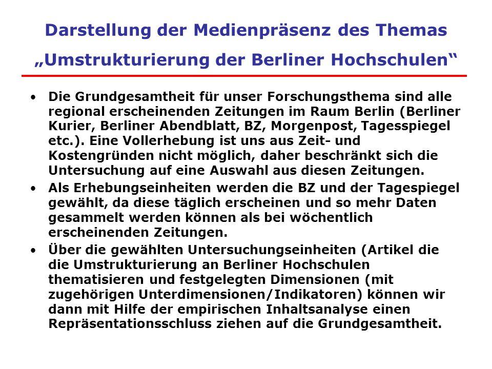 """Darstellung der Medienpräsenz des Themas """"Umstrukturierung der Berliner Hochschulen"""