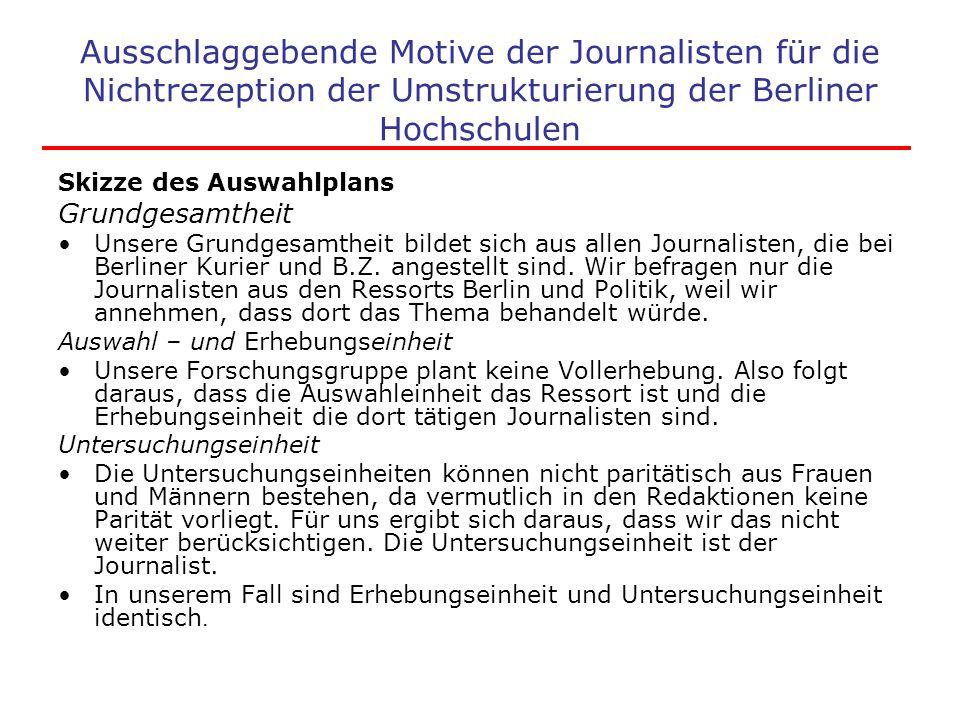 Ausschlaggebende Motive der Journalisten für die Nichtrezeption der Umstrukturierung der Berliner Hochschulen