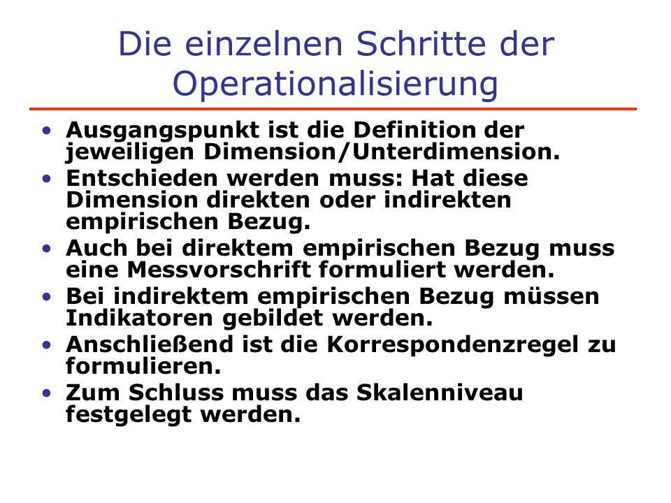 Die einzelnen Schritte der Operationalisierung