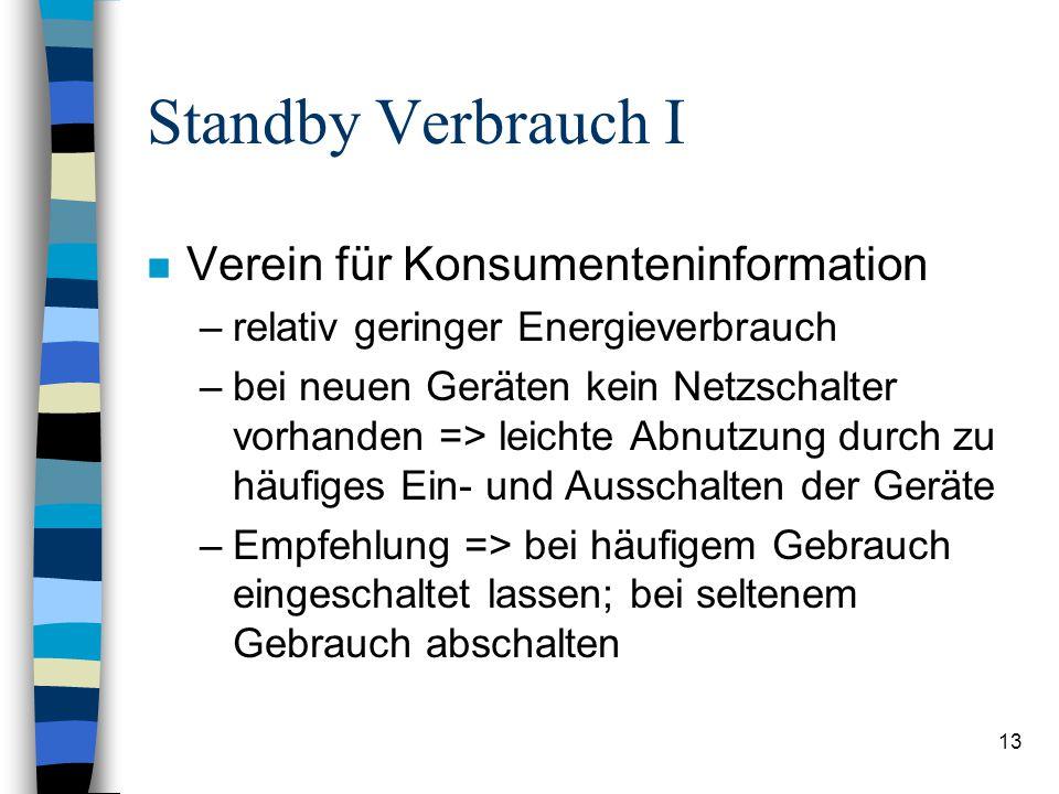 Standby Verbrauch I Verein für Konsumenteninformation