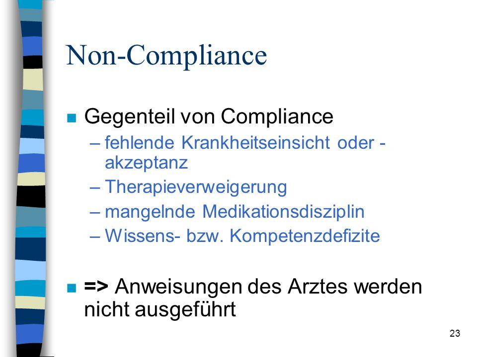 Non-Compliance Gegenteil von Compliance