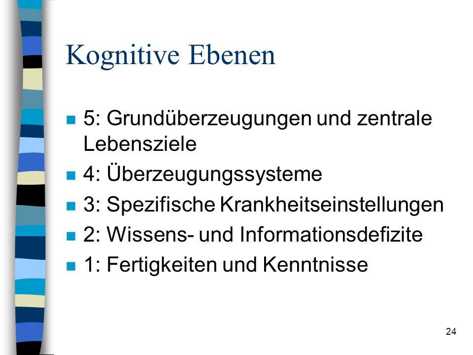 Kognitive Ebenen 5: Grundüberzeugungen und zentrale Lebensziele
