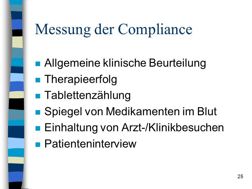 Messung der Compliance