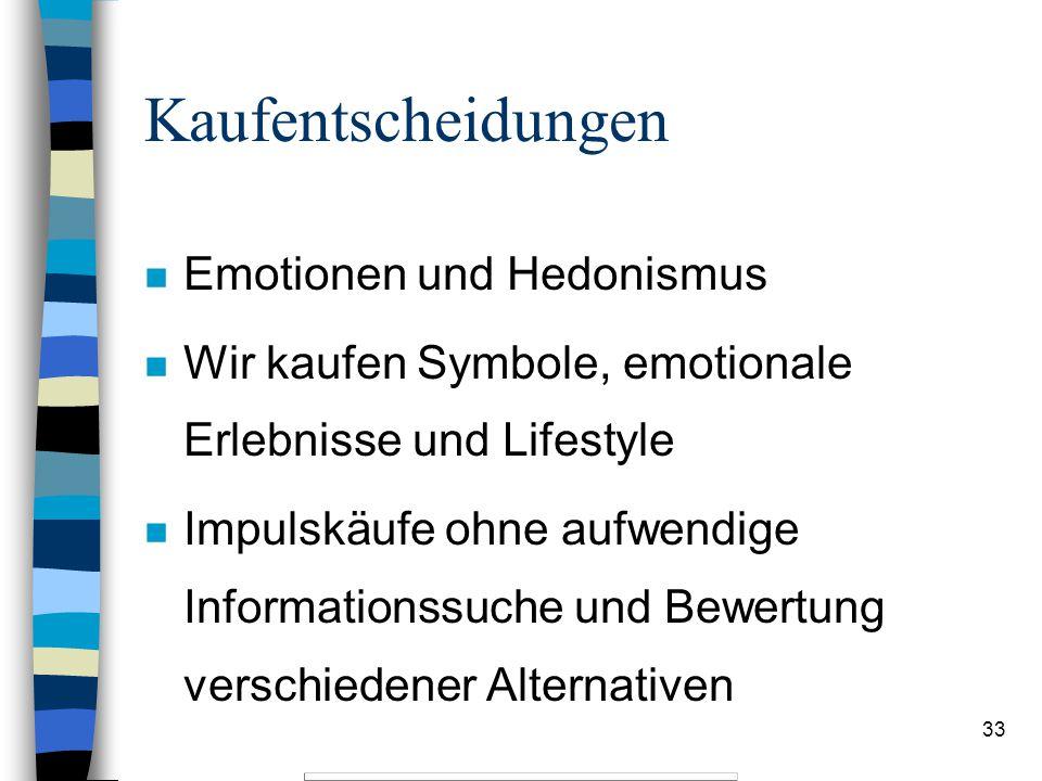 Kaufentscheidungen Emotionen und Hedonismus