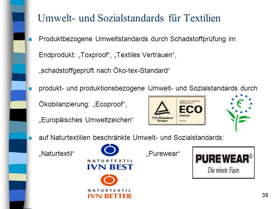 Umwelt- und Sozialstandards für Textilien