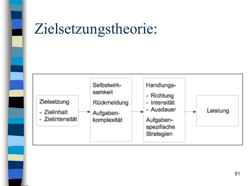 Zielsetzungstheorie: