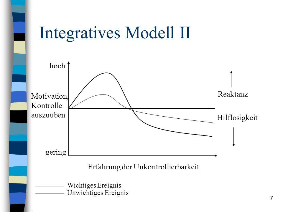 Integratives Modell II
