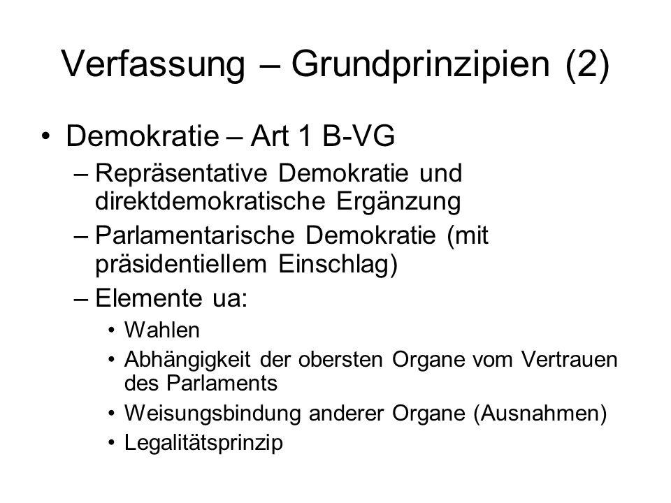 Verfassung – Grundprinzipien (2)