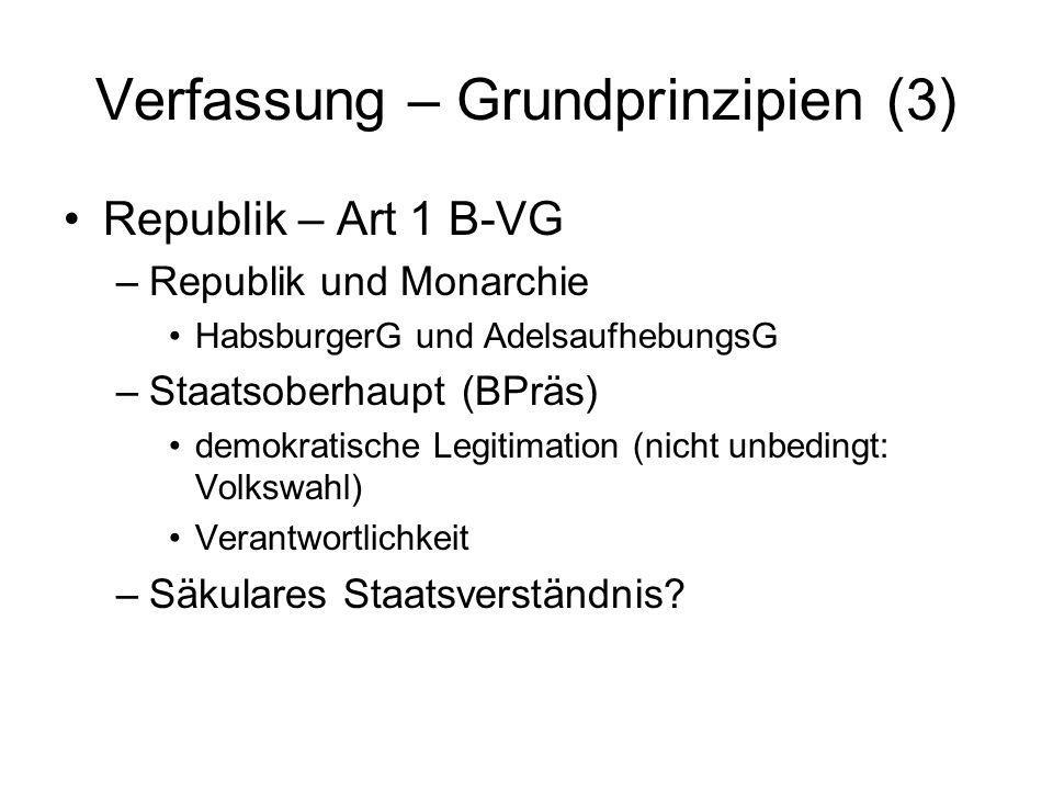 Verfassung – Grundprinzipien (3)