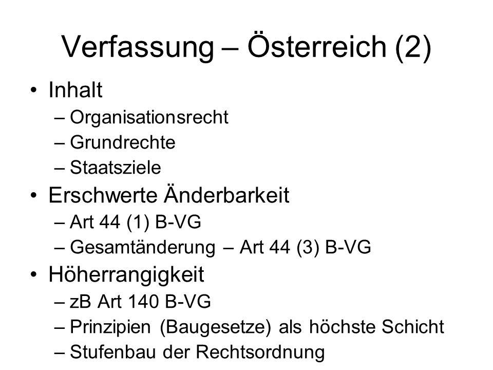 Verfassung – Österreich (2)