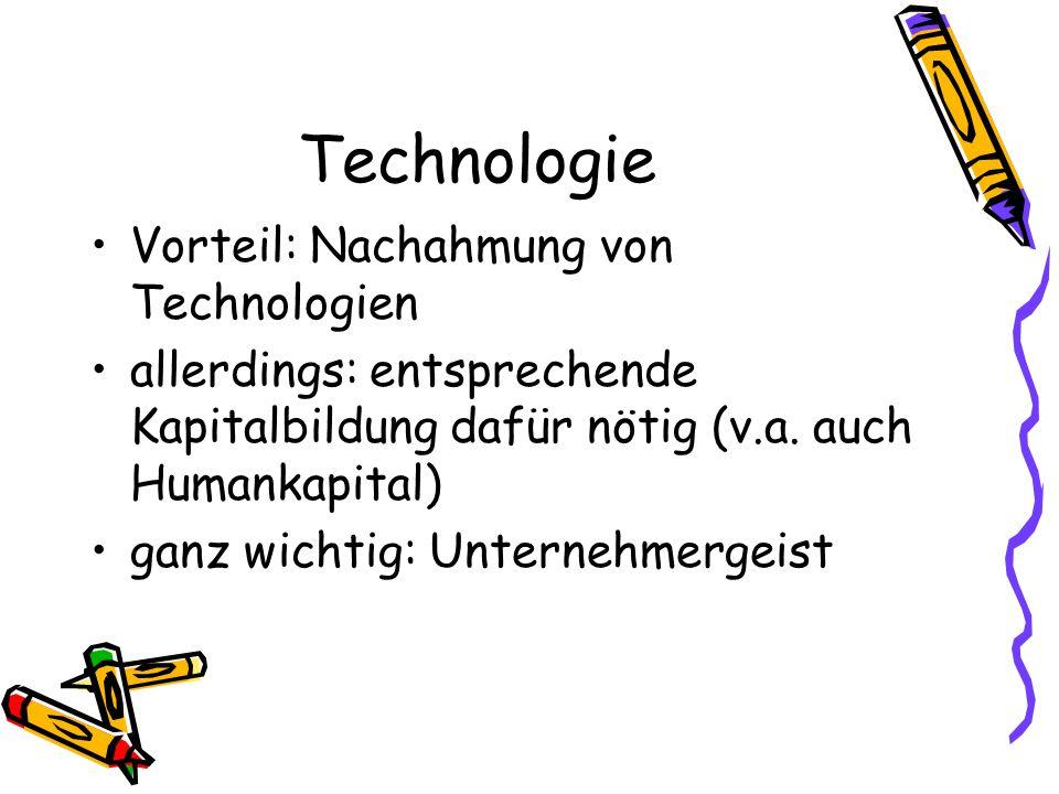 Technologie Vorteil: Nachahmung von Technologien