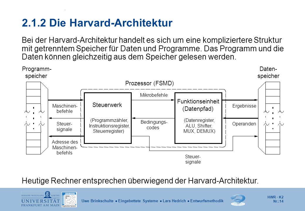 2.1.2 Die Harvard-Architektur
