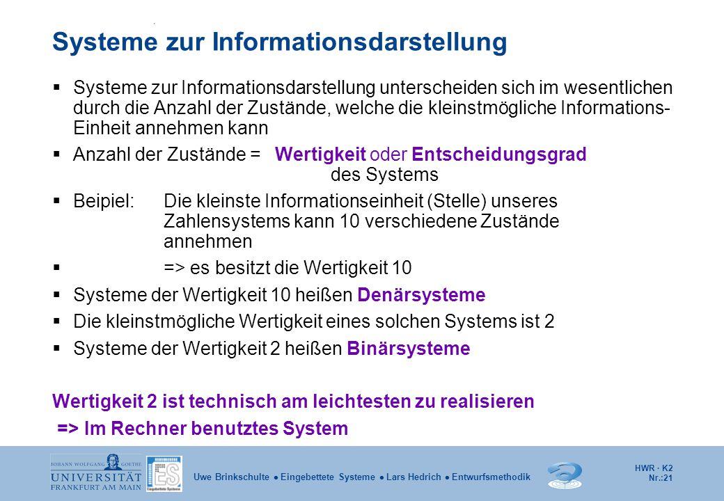 Systeme zur Informationsdarstellung