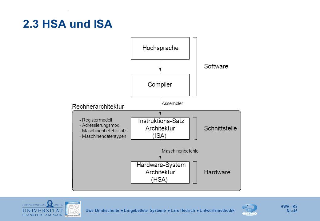 2.3 HSA und ISA Compiler Schnittstelle Hardware (HSA) Architektur