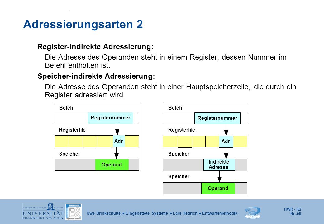 Adressierungsarten 2 Register-indirekte Adressierung: