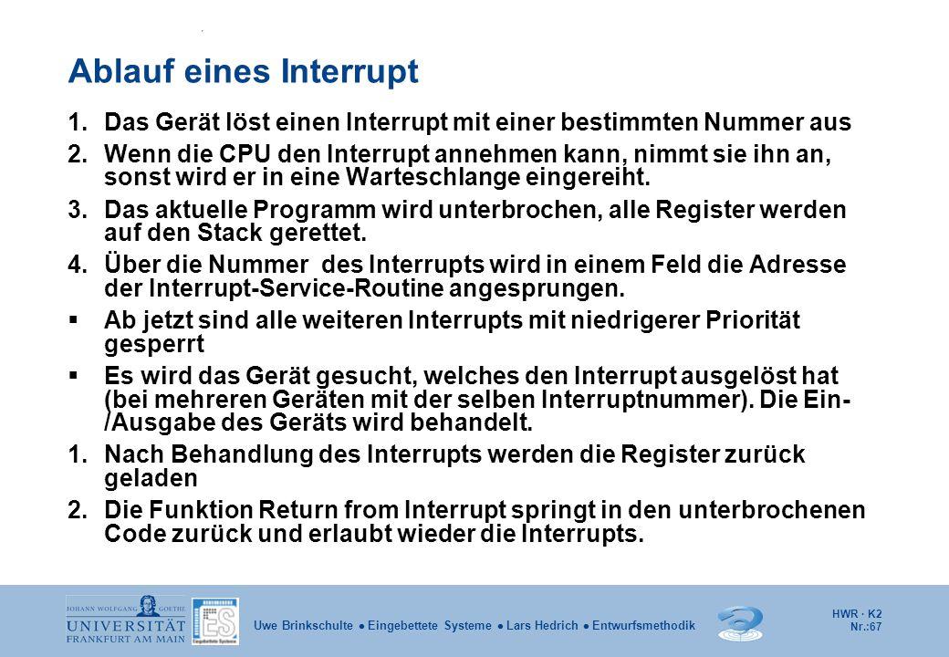 Ablauf eines Interrupt