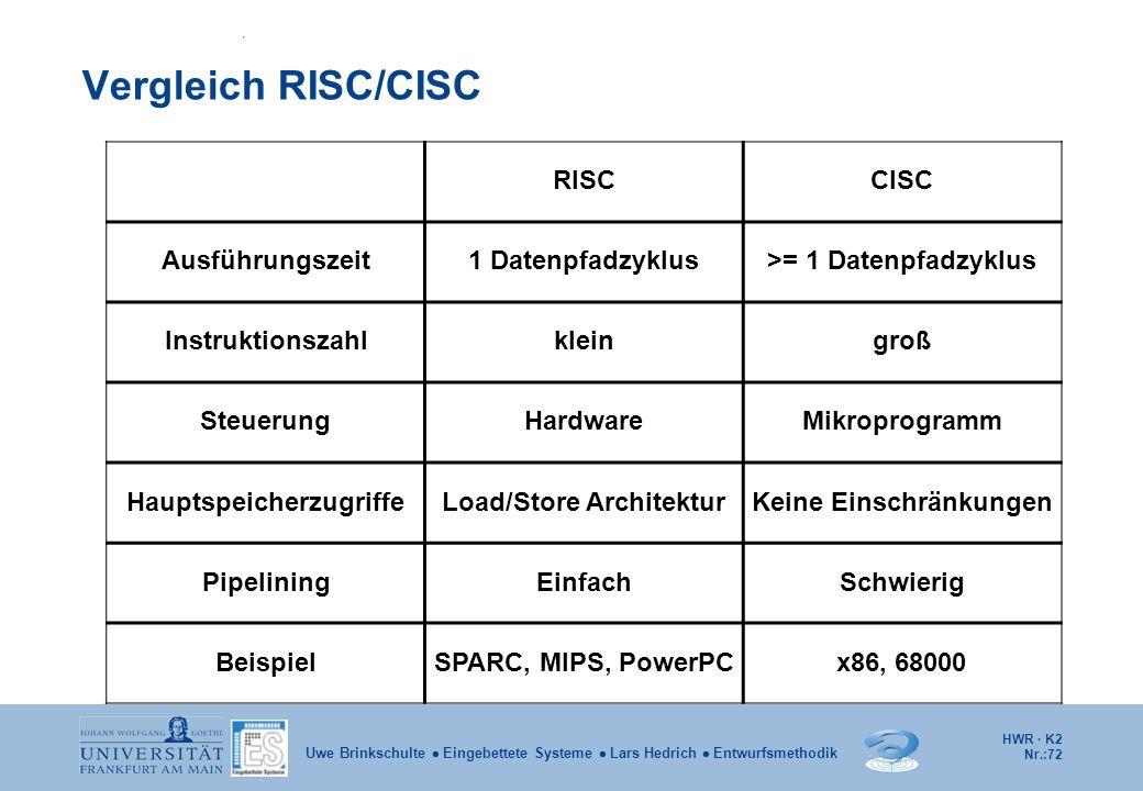 Vergleich RISC/CISC RISC CISC Ausführungszeit 1 Datenpfadzyklus