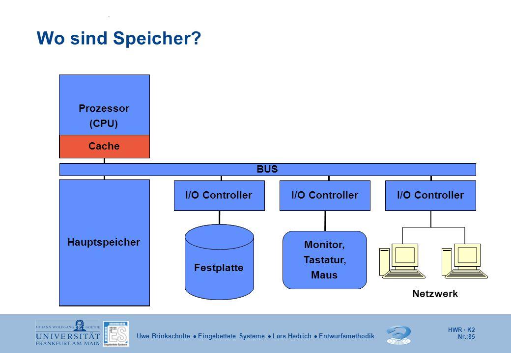 Wo sind Speicher Prozessor (CPU) Cache BUS Hauptspeicher