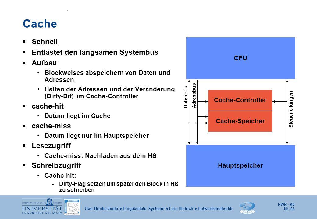 Cache Schnell Entlastet den langsamen Systembus Aufbau cache-hit