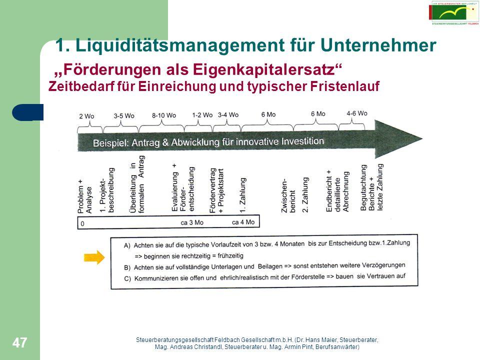 """1. Liquiditätsmanagement für Unternehmer """"Förderungen als Eigenkapitalersatz Zeitbedarf für Einreichung und typischer Fristenlauf"""