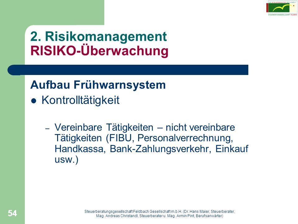 2. Risikomanagement RISIKO-Überwachung