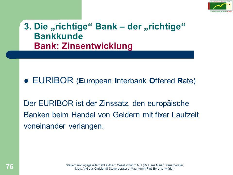 EURIBOR (European Interbank Offered Rate)