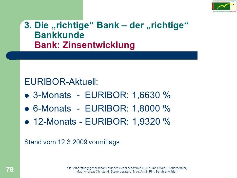 """3. Die """"richtige Bank – der """"richtige Bankkunde Bank: Zinsentwicklung"""