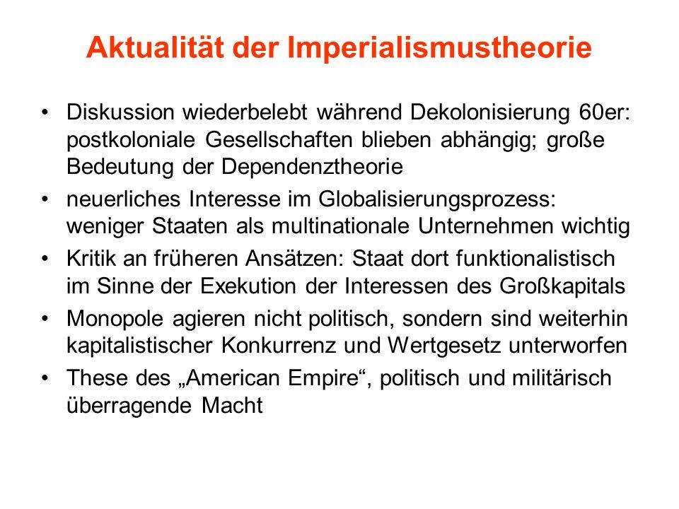 Aktualität der Imperialismustheorie